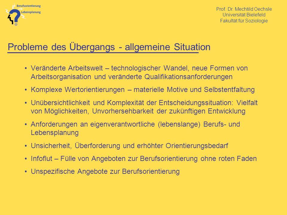 Prof. Dr. Mechtild Oechsle Universität Bielefeld Fakultät für Soziologie Probleme des Übergangs - allgemeine Situation Veränderte Arbeitswelt – techno