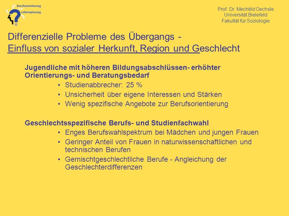 Prof. Dr. Mechtild Oechsle Universität Bielefeld Fakultät für Soziologie Differenzielle Probleme des Übergangs - Einfluss von sozialer Herkunft, Regio