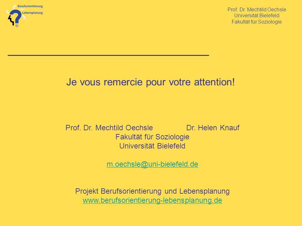 Prof. Dr. Mechtild Oechsle Universität Bielefeld Fakultät für Soziologie Je vous remercie pour votre attention! Prof. Dr. Mechtild OechsleDr. Helen Kn