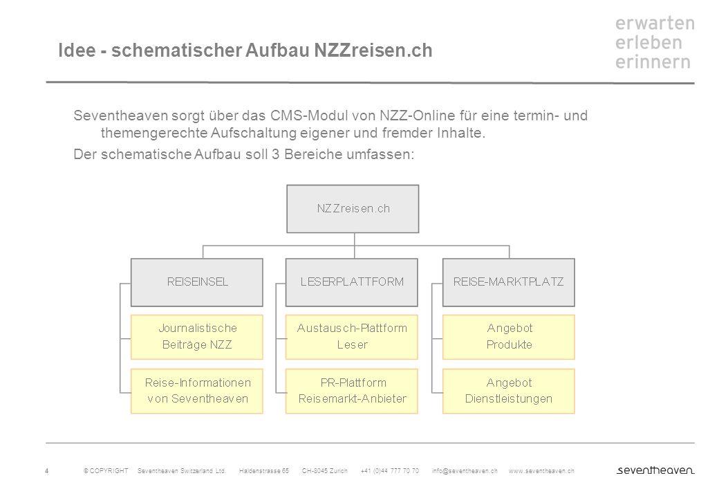 © COPYRIGHT Seventheaven Switzerland Ltd. Haldenstrasse 65 CH-8045 Zurich +41 (0)44 777 70 70 info@seventheaven.ch www.seventheaven.ch 4 Idee - schema