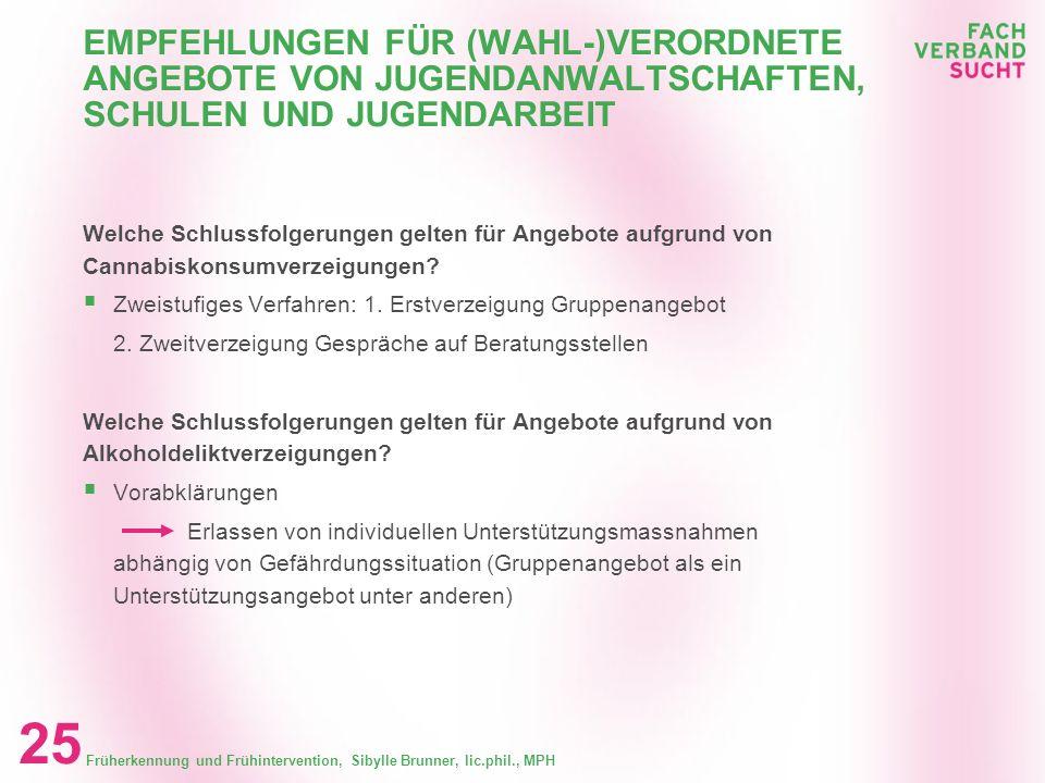 Früherkennung und Frühintervention, Sibylle Brunner, lic.phil., MPH 24 EMPFEHLUNGEN FÜR (WAHL-)VERORDNETE ANGEBOTE VON JUGENDANWALTSCHAFTEN, SCHULEN U