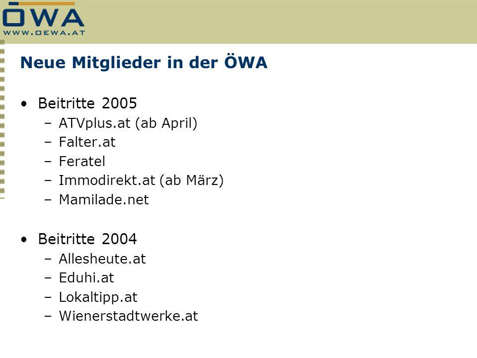 Neue Mitglieder in der ÖWA Beitritte 2005 –ATVplus.at (ab April) –Falter.at –Feratel –Immodirekt.at (ab März) –Mamilade.net Beitritte 2004 –Allesheute