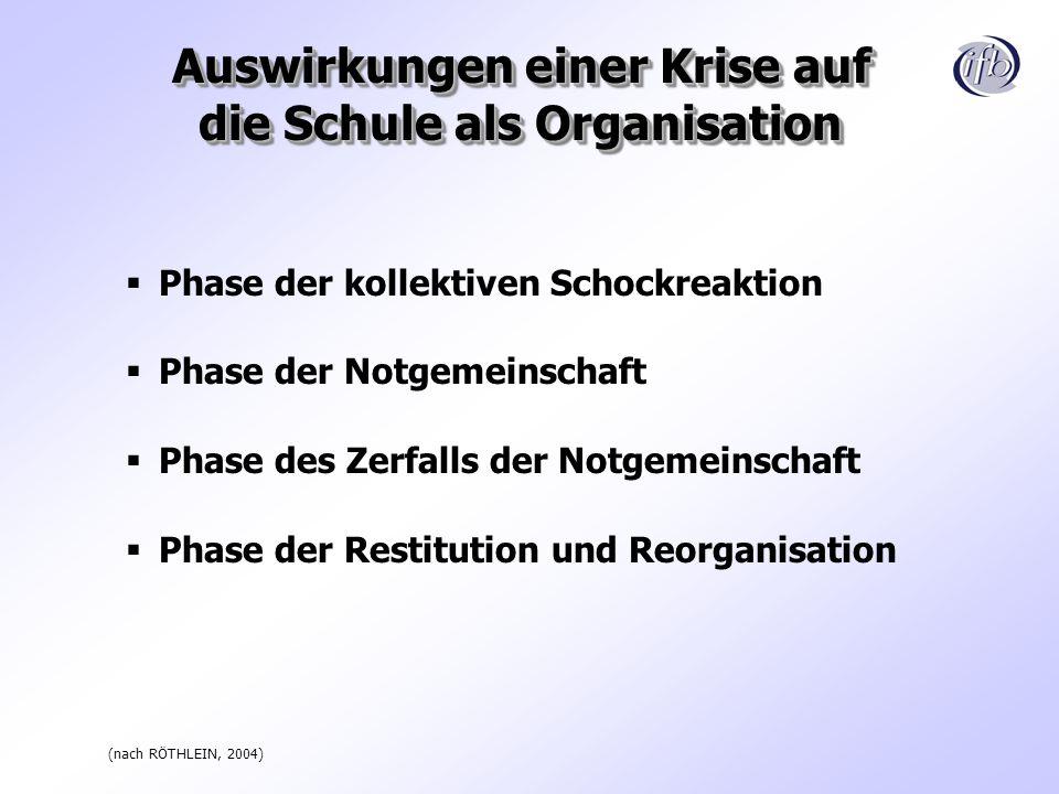 Auswirkungen einer Krise auf die Schule als Organisation Phase der kollektiven Schockreaktion Phase der Notgemeinschaft Phase des Zerfalls der Notgeme