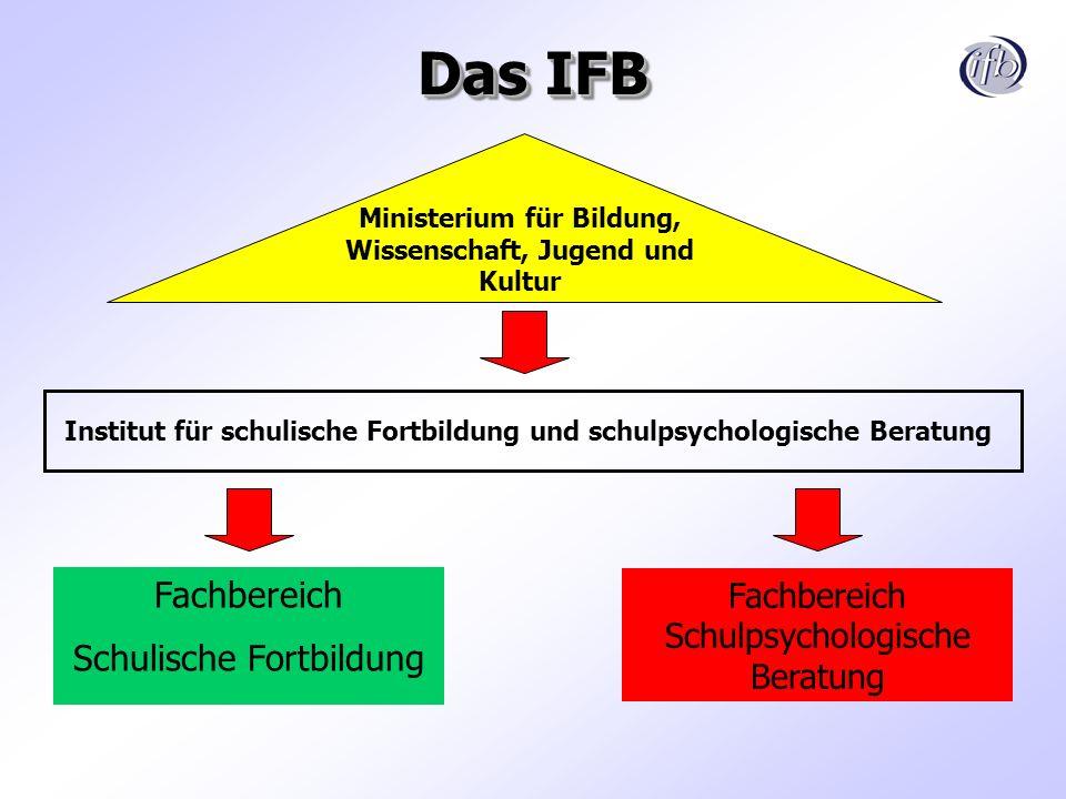 Das IFB Fachbereich Schulische Fortbildung Fachbereich Schulpsychologische Beratung Ministerium für Bildung, Wissenschaft, Jugend und Kultur Institut