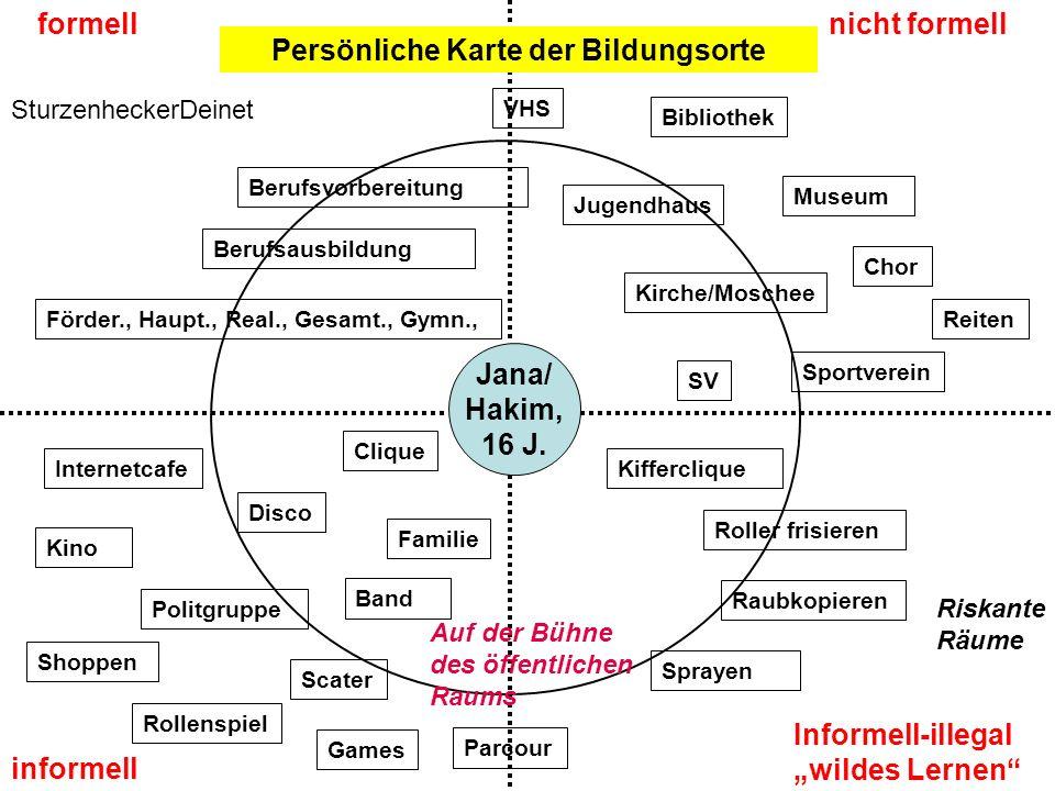 Jana/ Hakim, 16 J. informell nicht formellformell Informell-illegal wildes Lernen VHS Bibliothek Kino Internetcafe Raubkopieren Förder., Haupt., Real.