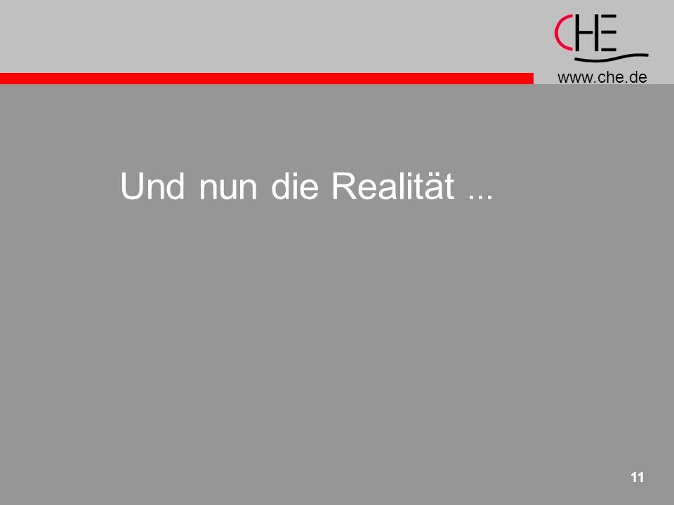 www.che.de 11 Und nun die Realität...