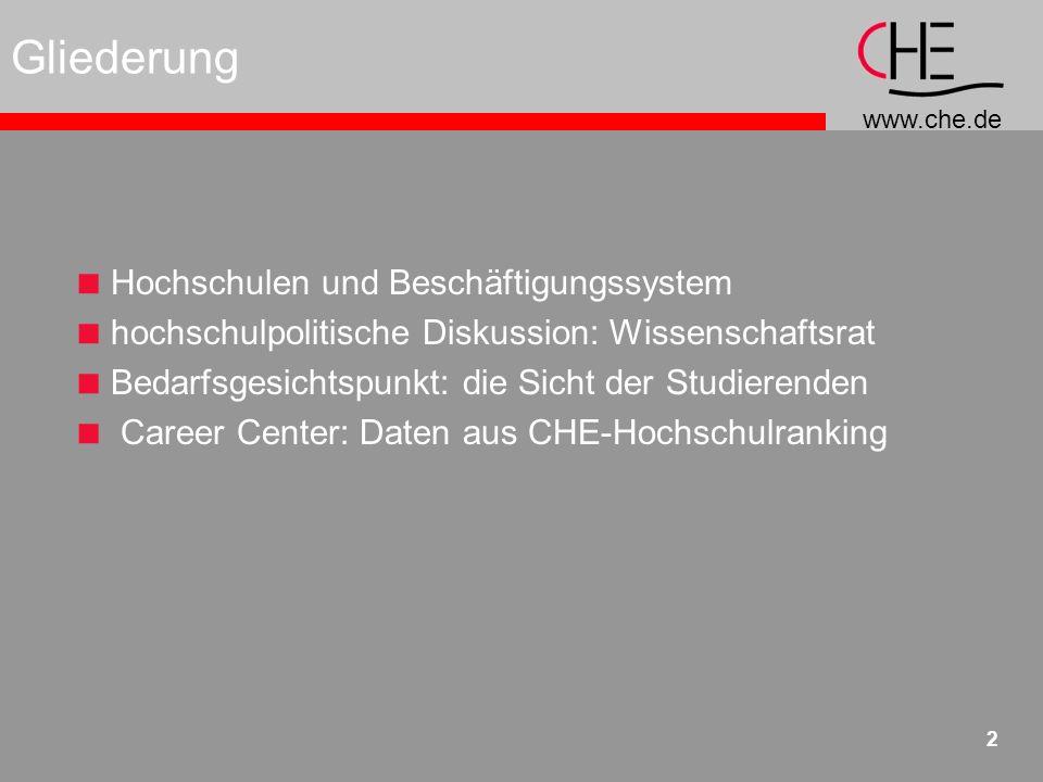www.che.de 2 Gliederung Hochschulen und Beschäftigungssystem hochschulpolitische Diskussion: Wissenschaftsrat Bedarfsgesichtspunkt: die Sicht der Studierenden Career Center: Daten aus CHE-Hochschulranking