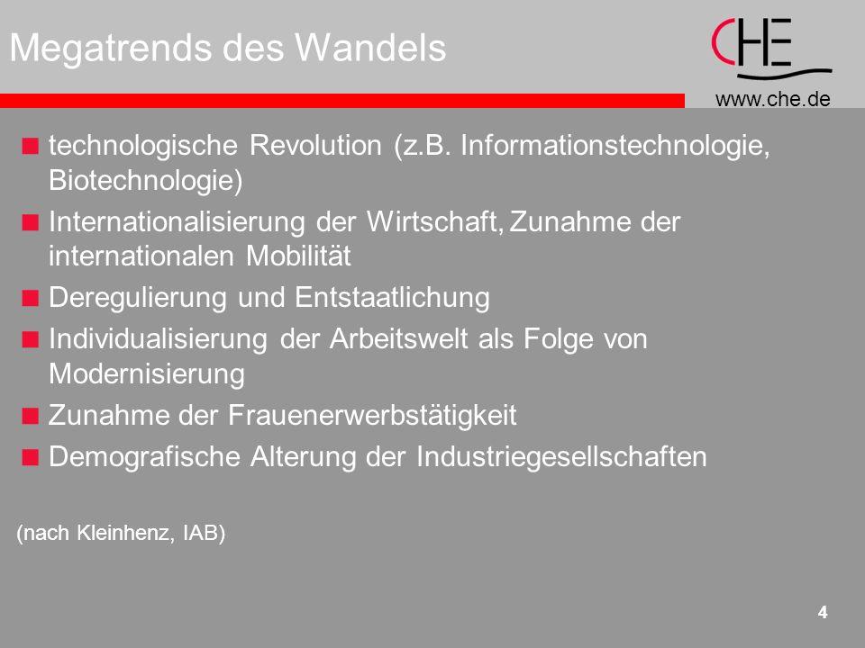 www.che.de 4 Megatrends des Wandels technologische Revolution (z.B.
