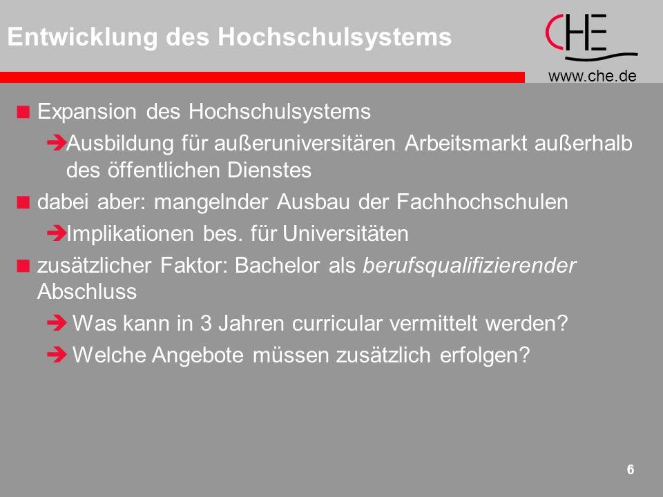 www.che.de 6 Expansion des Hochschulsystems Ausbildung für außeruniversitären Arbeitsmarkt außerhalb des öffentlichen Dienstes dabei aber: mangelnder Ausbau der Fachhochschulen Implikationen bes.