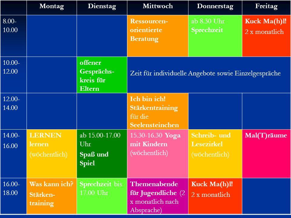MontagDienstagMittwochDonnerstagFreitag 8.00- 10.00 Ressourcen- orientierte Beratung ab 8.30 Uhr Sprechzeit Kuck Ma(h)l! 2 x monatlich 10.00- 12.00 of