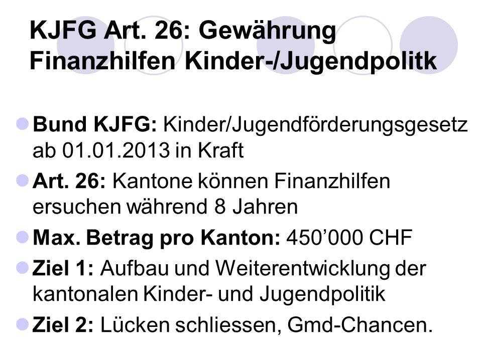 KJFG Art. 26: Gewährung Finanzhilfen Kinder-/Jugendpolitk Bund KJFG: Kinder/Jugendförderungsgesetz ab 01.01.2013 in Kraft Art. 26: Kantone können Fina