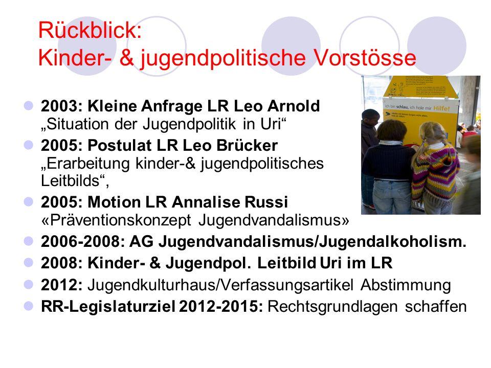 Rückblick: Kinder- & jugendpolitische Vorstösse 2003: Kleine Anfrage LR Leo Arnold Situation der Jugendpolitik in Uri 2005: Postulat LR Leo Brücker Er