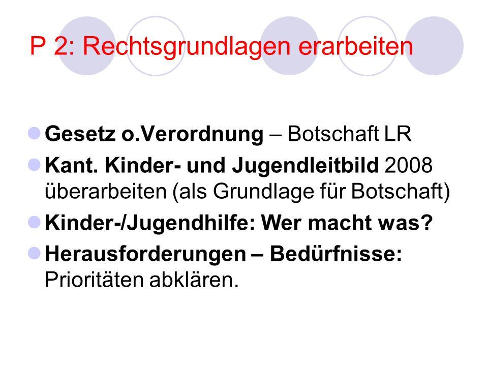 P 2: Rechtsgrundlagen erarbeiten Gesetz o.Verordnung – Botschaft LR Kant. Kinder- und Jugendleitbild 2008 überarbeiten (als Grundlage für Botschaft) K