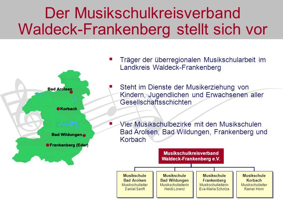 Die Musikschulen des Landkreises stellen sich vor Bad ArolsenKorbach Unterricht findet im Haus der Musik (Lengefelder Straße 16), 9 Schulen und 5 Kindergärten statt Zusammenarbeit mit Schulen -Bläserklasse (Grundschule Goddelsheim) -Beteiligung am JeKi-Projekt (Humboldtschule) -Angebote im Rahmen der Ganztags- schule (Alte Landesschule, Louis-Peter-Schule, Marker Breite Schule, Humboldt-Schule) Jährliche Veranstaltungen -Musikschulfest -Klavierkonzert -Adventskonzert -Orchesterkonzert -Blechbläserworkshop -Schülerkonzerte -Ballettaufführung Unterricht findet in der Musikschule (Rathausstraße 1-3), 4 Schulen und 3 Kindergärten statt Zusammenarbeit mit Schulen -Orchesterklasse (Christian-Rauch-Schule) -Gitarre (Kaulbachschule) -Streicherklasse (Grundschule Mengeringhausen) -Beteiligung am JeKi-Projekt (Grundschule Helsen) Jährliche Veranstaltungen -Tage des offenen Unterrichtes -Frühlingskonzert -Musikschultag -Benefizkonzert des Fördervereins -Klavierkonzert -Schülerkonzerte -Ballettaufführung
