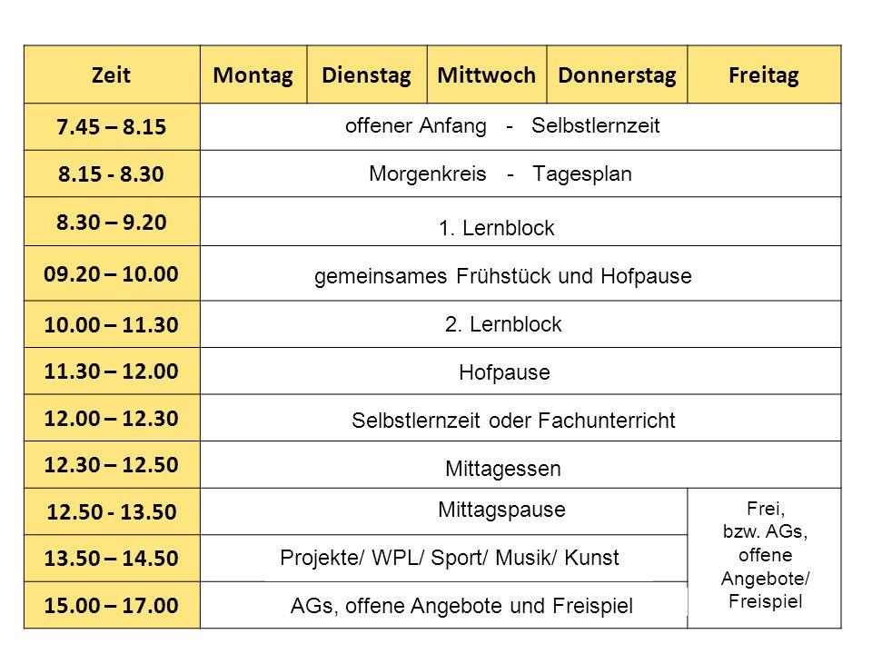 ZeitMontagDienstagMittwochDonnerstagFreitag 7.45 – 8.15 8.15 - 8.30 8.30 – 9.20 09.20 – 10.00 10.00 – 11.30 11.30 – 12.00 12.00 – 12.30 12.30 – 12.50