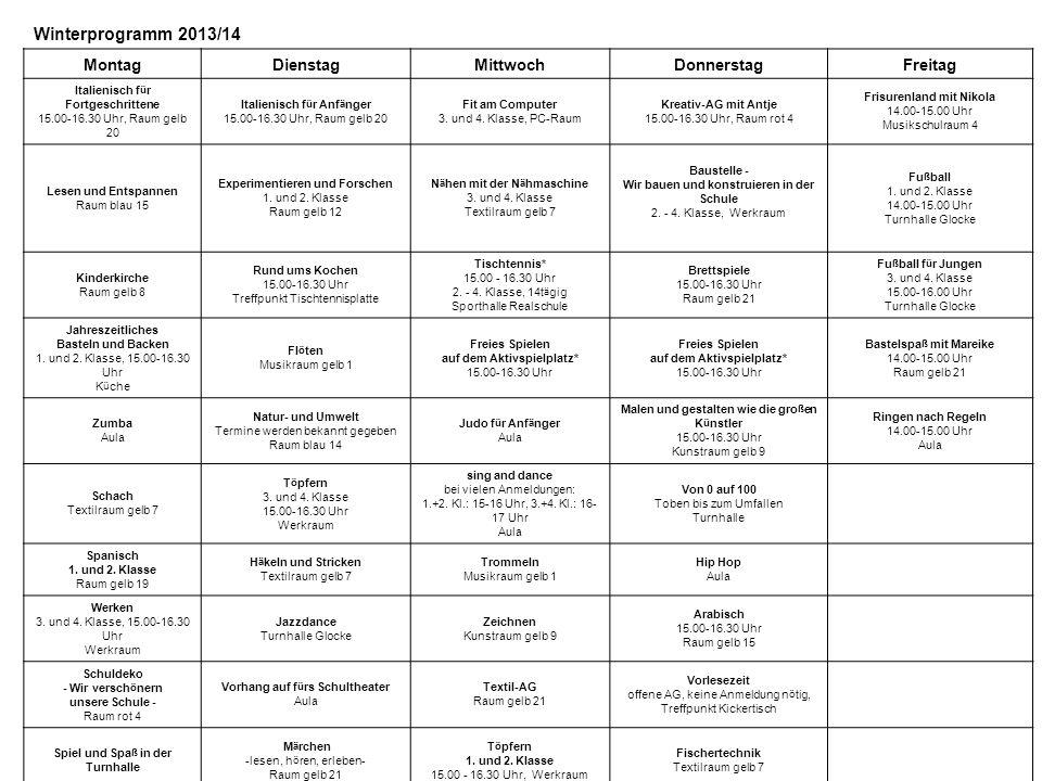 Winterprogramm 2013/14 MontagDienstagMittwochDonnerstagFreitag Italienisch f ü r Fortgeschrittene 15.00-16.30 Uhr, Raum gelb 20 Italienisch f ü r Anf