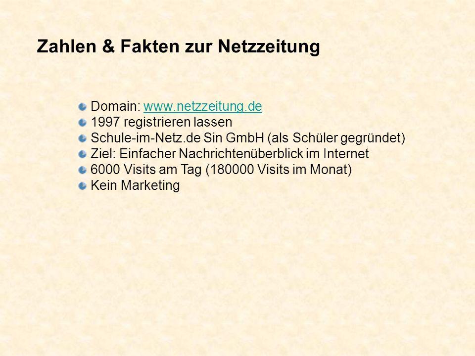 Zahlen & Fakten zur Netzzeitung Domain: www.netzzeitung.dewww.netzzeitung.de 1997 registrieren lassen Schule-im-Netz.de Sin GmbH (als Schüler gegründet) Ziel: Einfacher Nachrichtenüberblick im Internet 6000 Visits am Tag (180000 Visits im Monat) Kein Marketing