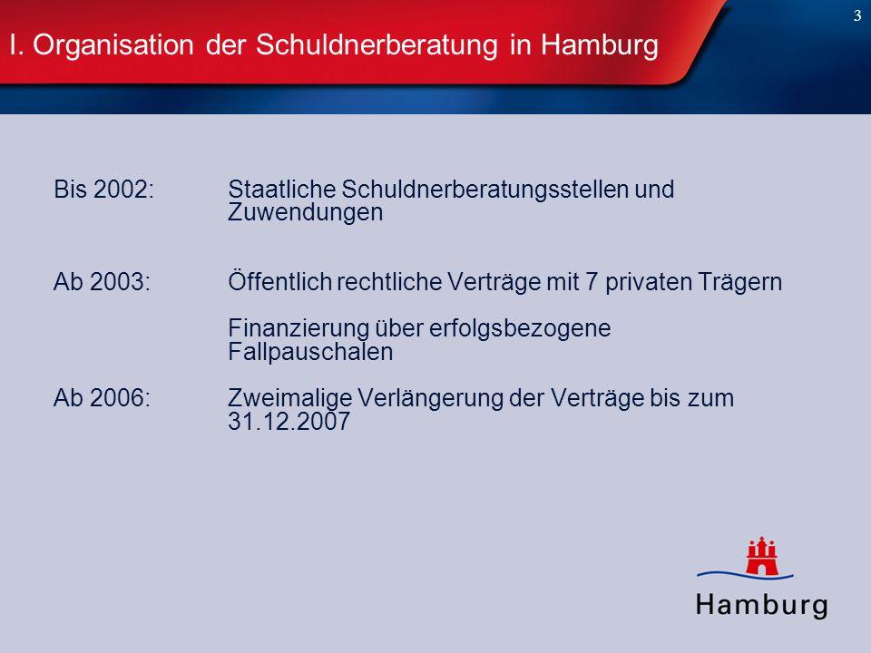3 I. Organisation der Schuldnerberatung in Hamburg Bis 2002:Staatliche Schuldnerberatungsstellen und Zuwendungen Ab 2003:Öffentlich rechtliche Verträg