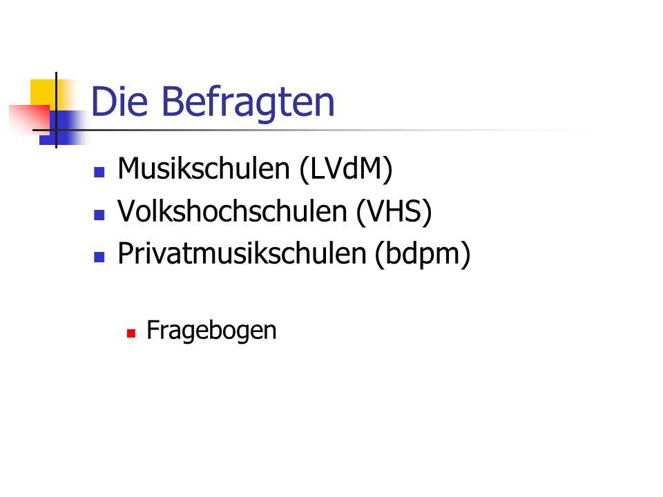 Die Befragten Musikschulen (LVdM) Volkshochschulen (VHS) Privatmusikschulen (bdpm) Fragebogen