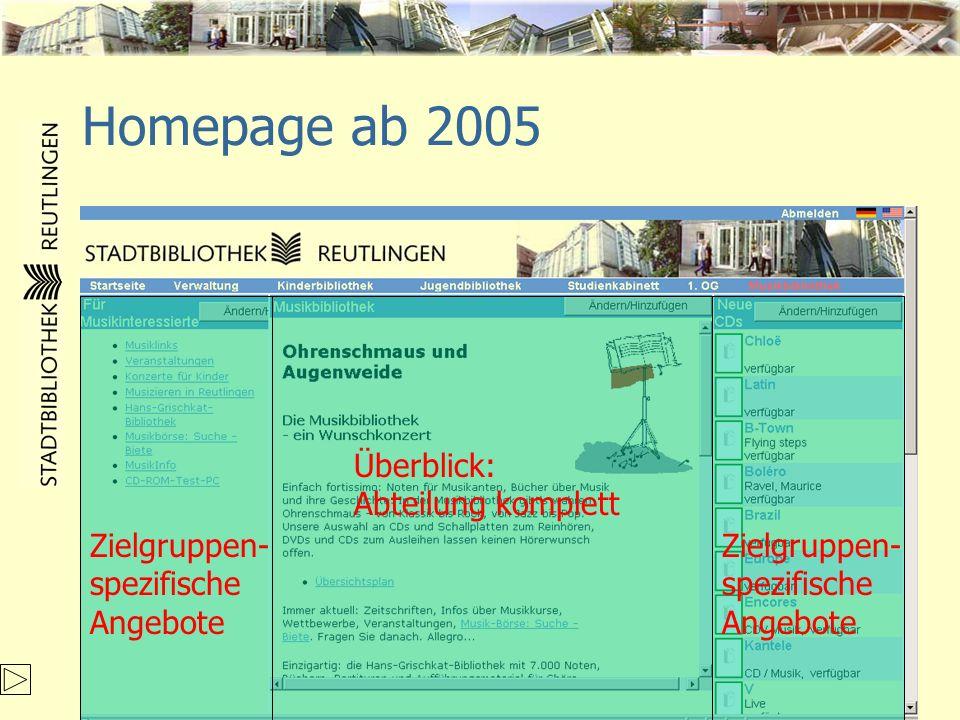 Portalmerkmale Integration & Durchgängigkeit bei der Benutzungsführung Authentifizierung & Personalisierung Differenzierte Suche für bibliographische Suche und Faktensuche Mehrsprachigkeit Modularität Einfache Administration