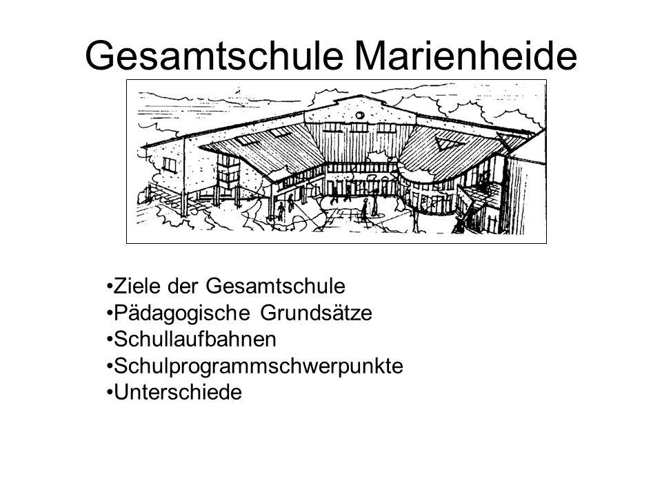 Gesamtschule Marienheide Ziele der Gesamtschule Pädagogische Grundsätze Schullaufbahnen Schulprogrammschwerpunkte Unterschiede