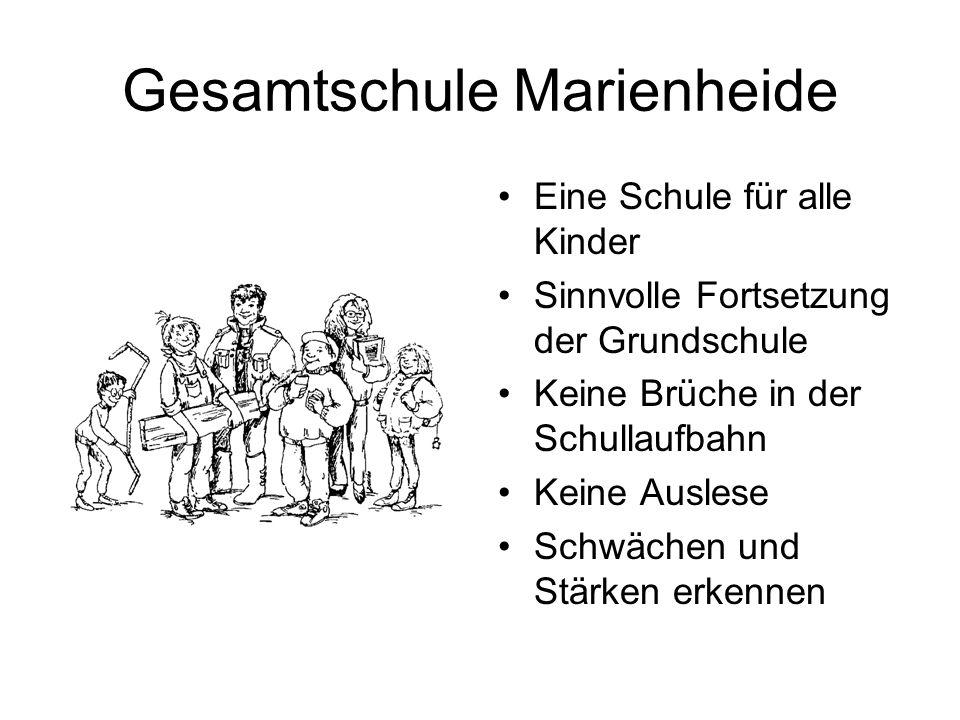 Gesamtschule Marienheide Eine Schule für alle Kinder Sinnvolle Fortsetzung der Grundschule Keine Brüche in der Schullaufbahn Keine Auslese Schwächen u