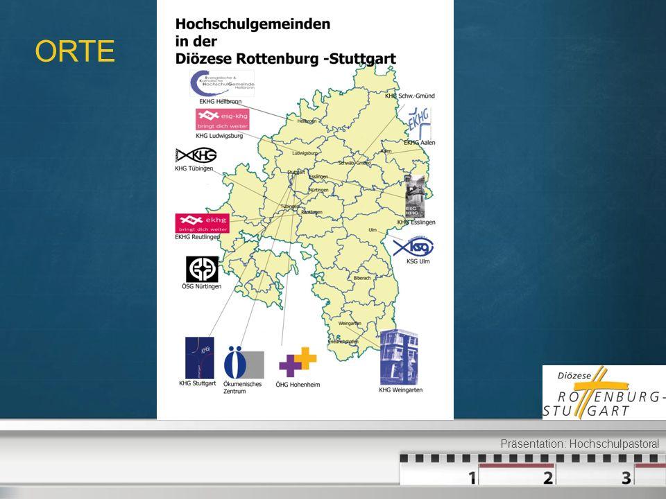Gliederung I.Hochschule, Lebenswelten, Hochschulgemeinden II.Glaubenspraxis und Spiritualität III.