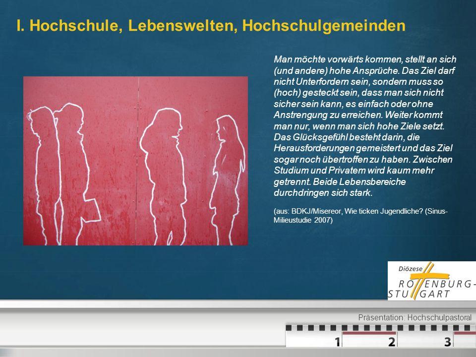 I. Hochschule, Lebenswelten, Hochschulgemeinden Präsentation: Hochschulpastoral