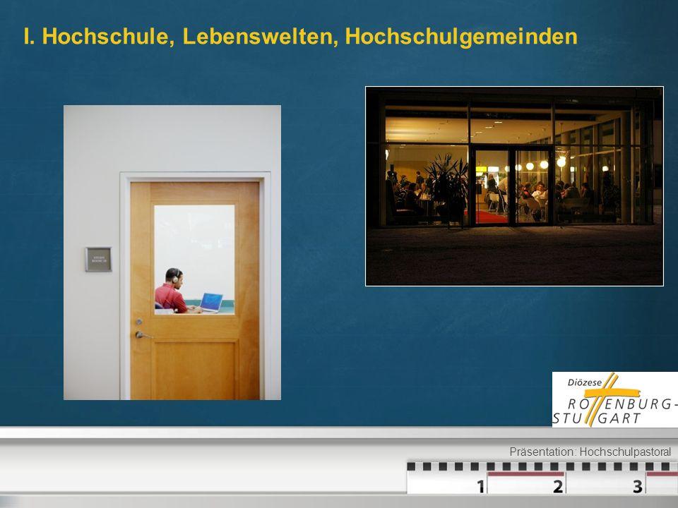 II. Glaubenspraxis und Spiritualität Geistlich-kulturelle Angebote Präsentation: Hochschulpastoral
