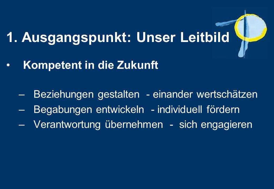 1. Ausgangspunkt: Unser Leitbild Kompetent in die Zukunft –Beziehungen gestalten - einander wertschätzen –Begabungen entwickeln - individuell fördern