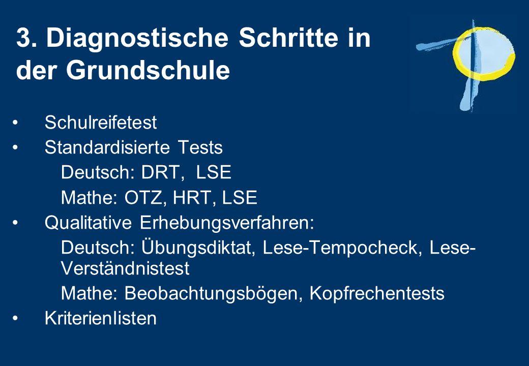3. Diagnostische Schritte in der Grundschule Schulreifetest Standardisierte Tests Deutsch: DRT, LSE Mathe: OTZ, HRT, LSE Qualitative Erhebungsverfahre
