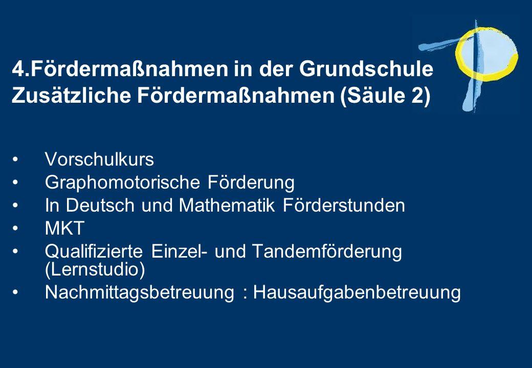 4.Fördermaßnahmen in der Grundschule Zusätzliche Fördermaßnahmen (Säule 2) Vorschulkurs Graphomotorische Förderung In Deutsch und Mathematik Förderstunden MKT Qualifizierte Einzel- und Tandemförderung (Lernstudio) Nachmittagsbetreuung : Hausaufgabenbetreuung