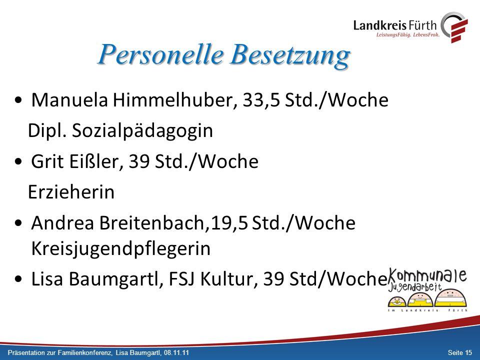 Seite 15 Personelle Besetzung Manuela Himmelhuber, 33,5 Std./Woche Dipl. Sozialpädagogin Grit Eißler, 39 Std./Woche Erzieherin Andrea Breitenbach,19,5