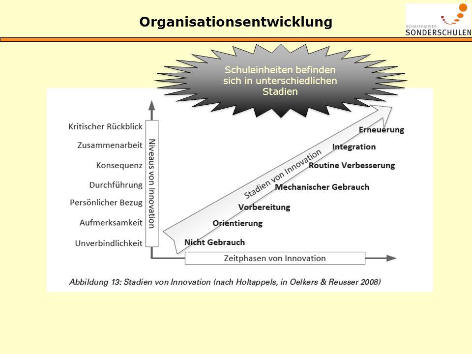 Organisationsentwicklung Schuleinheiten befinden sich in unterschiedlichen Stadien