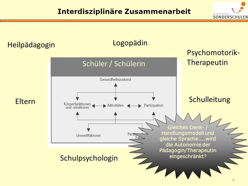 15 Interdisziplinäre Zusammenarbeit Logopädin Eltern Psychomotorik- Therapeutin Heilpädagogin Schulpsychologin Schulleitung Schüler / Schülerin Gleich