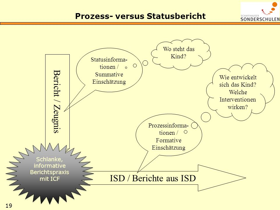 19 Prozess- versus Statusbericht Bericht / Zeugnis ISD / Berichte aus ISD Statusinforma- tionen / Summative Einschätzung Prozessinforma- tionen / Form