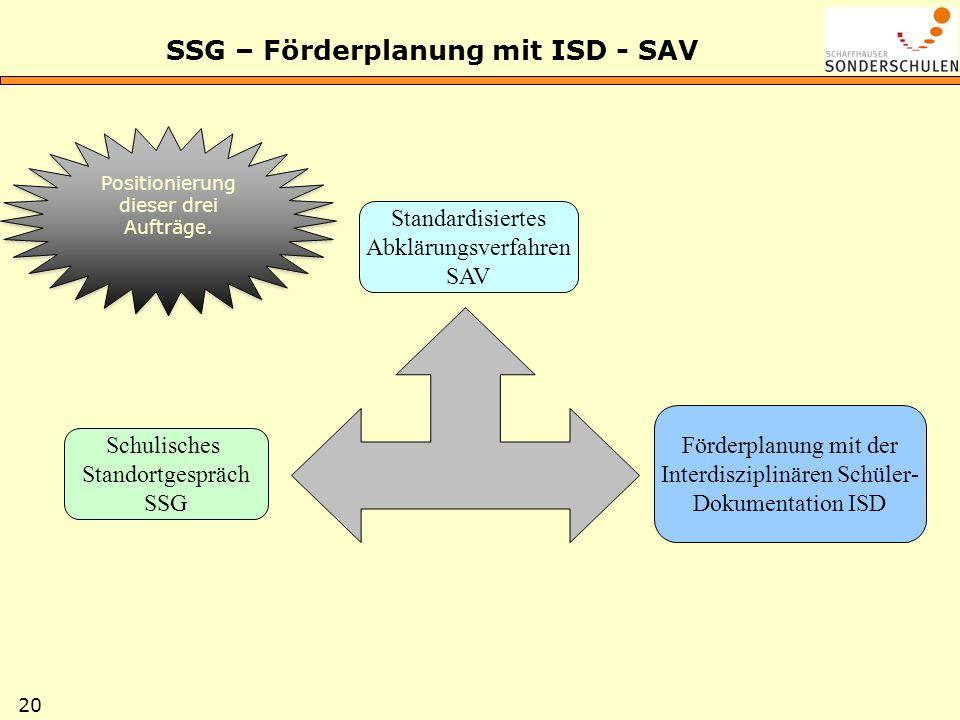 20 SSG – Förderplanung mit ISD - SAV Schulisches Standortgespräch SSG Standardisiertes Abklärungsverfahren SAV Förderplanung mit der Interdisziplinäre