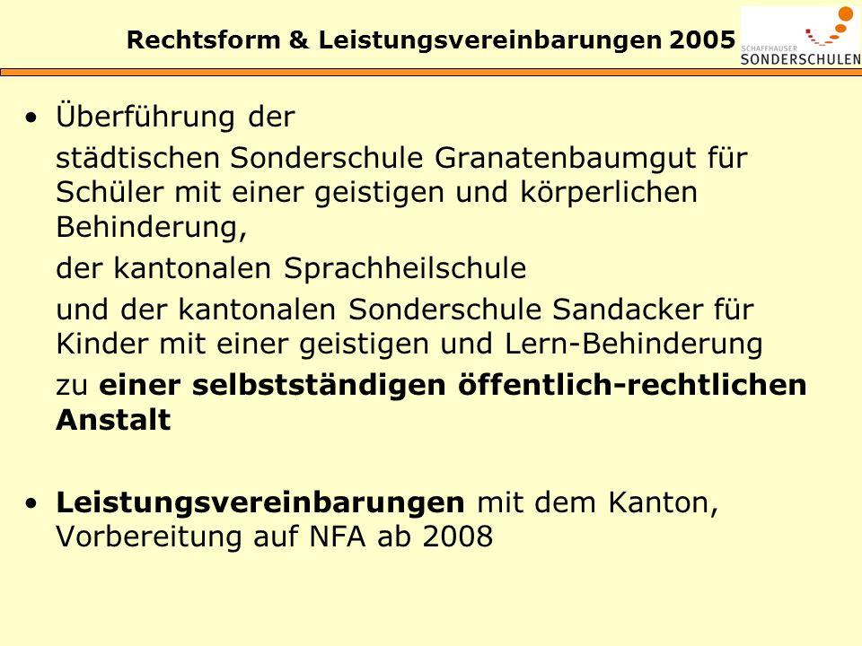 Rechtsform & Leistungsvereinbarungen 2005 Überführung der städtischen Sonderschule Granatenbaumgut für Schüler mit einer geistigen und körperlichen Be