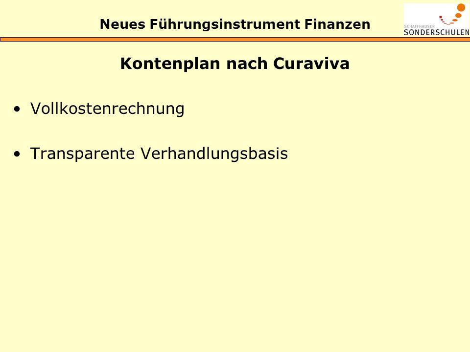 Neues Führungsinstrument Finanzen Kontenplan nach Curaviva Vollkostenrechnung Transparente Verhandlungsbasis
