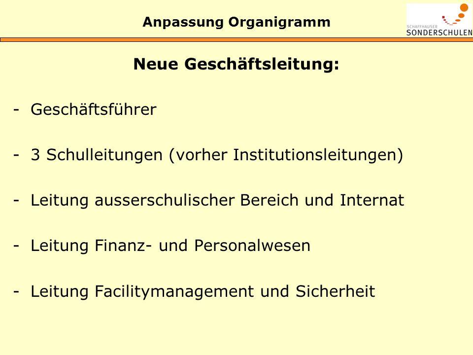 Anpassung Organigramm Neue Geschäftsleitung: -Geschäftsführer -3 Schulleitungen (vorher Institutionsleitungen) -Leitung ausserschulischer Bereich und
