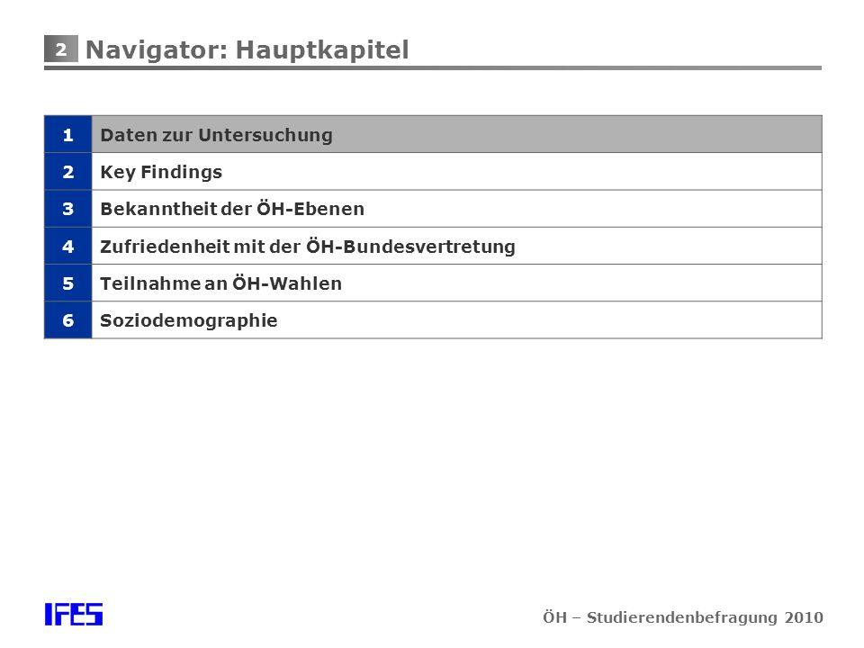 23 ÖH – Studierendenbefragung 2010 Eigenschaftsprofil ÖH Bundesvertretung (Top-2-Box) F8: Welche Eigenschaften treffen aus Ihrer Sicht auf die ÖH Bundesvertretung zu.