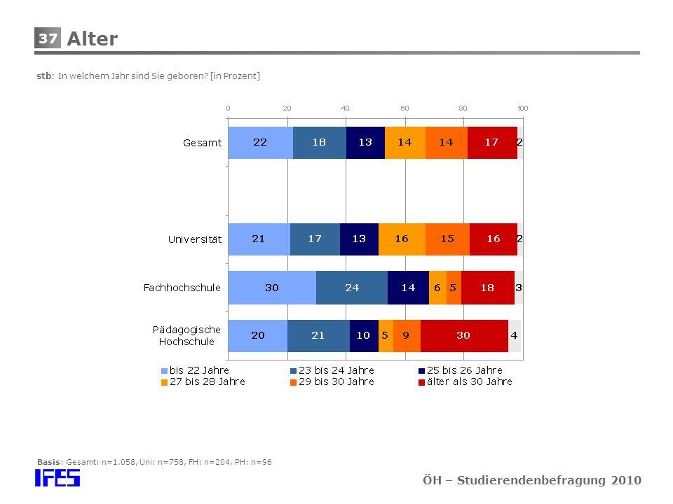 37 ÖH – Studierendenbefragung 2010 Alter stb: In welchem Jahr sind Sie geboren.
