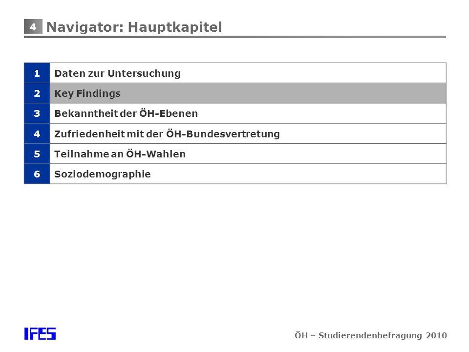 45 ÖH – Studierendenbefragung 2010 Berufstätigkeit stj: Sind Sie neben dem Studium berufstätig.