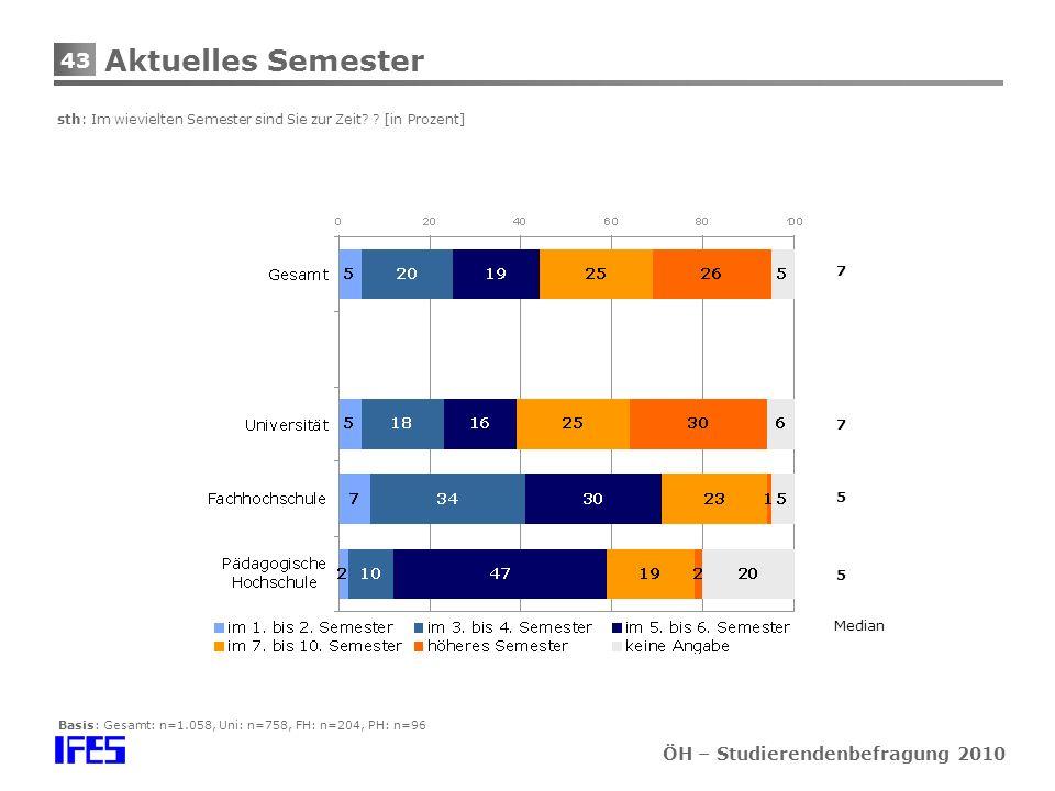 43 ÖH – Studierendenbefragung 2010 Aktuelles Semester sth: Im wievielten Semester sind Sie zur Zeit.
