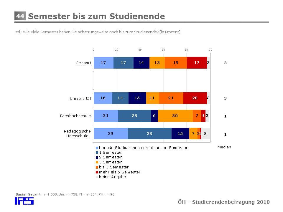 44 ÖH – Studierendenbefragung 2010 Semester bis zum Studienende sti: Wie viele Semester haben Sie schätzungsweise noch bis zum Studienende.