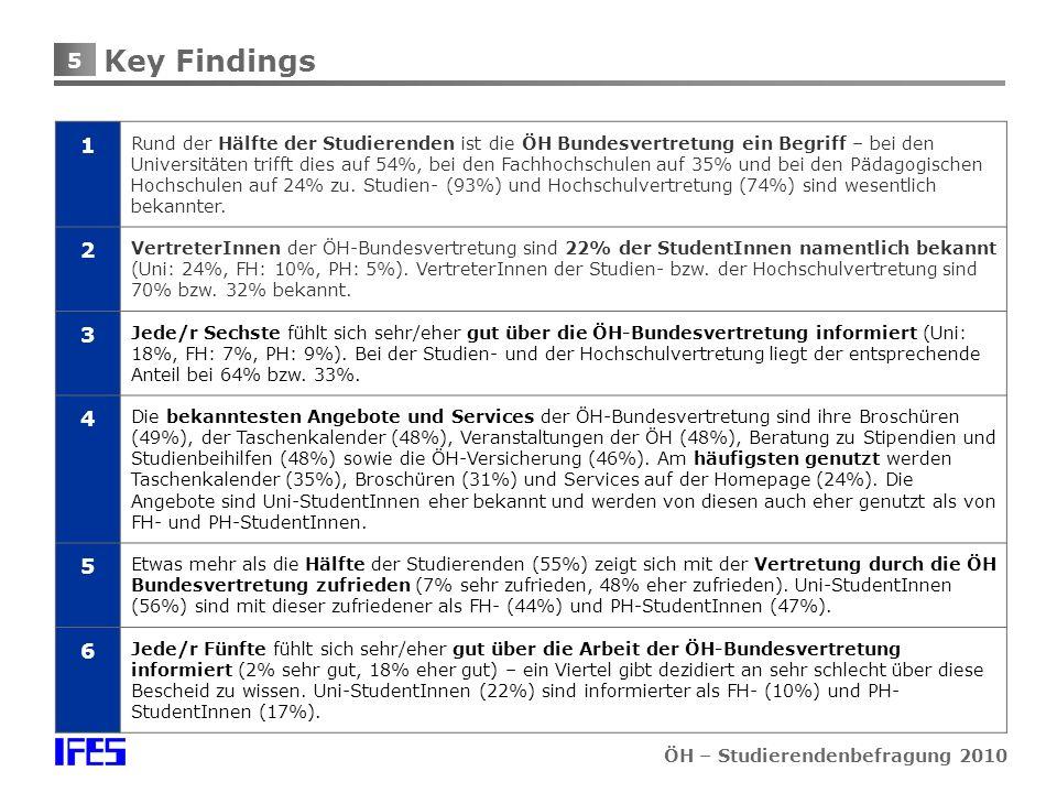6 ÖH – Studierendenbefragung 2010 7 Die Studierenden informieren sich über die ÖH Bundesvertretung vor allem über die Medien (34%), die Homepage der ÖH (29%), die ÖH-Zeitschrift Progress (28%), ÖH Broschüren und Mitstudierende (22%).
