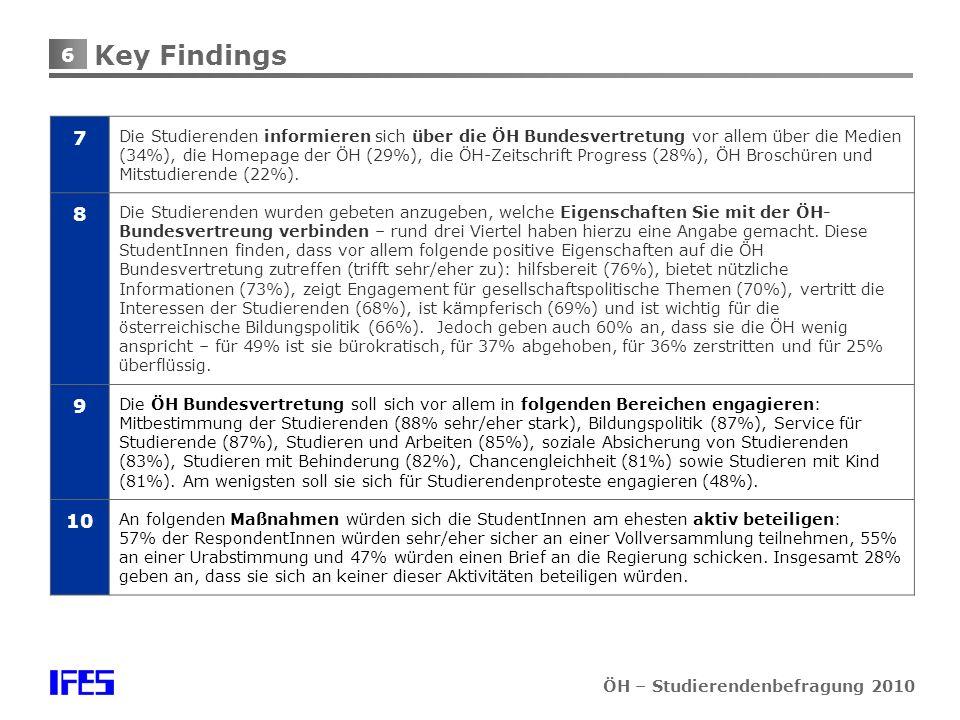 17 ÖH – Studierendenbefragung 2010 Bekanntheit von Angeboten der ÖH Bundesvertretung F4a: Welche der nachstehenden Angebote der ÖH Bundesvertretung sind Ihnen bekannt.