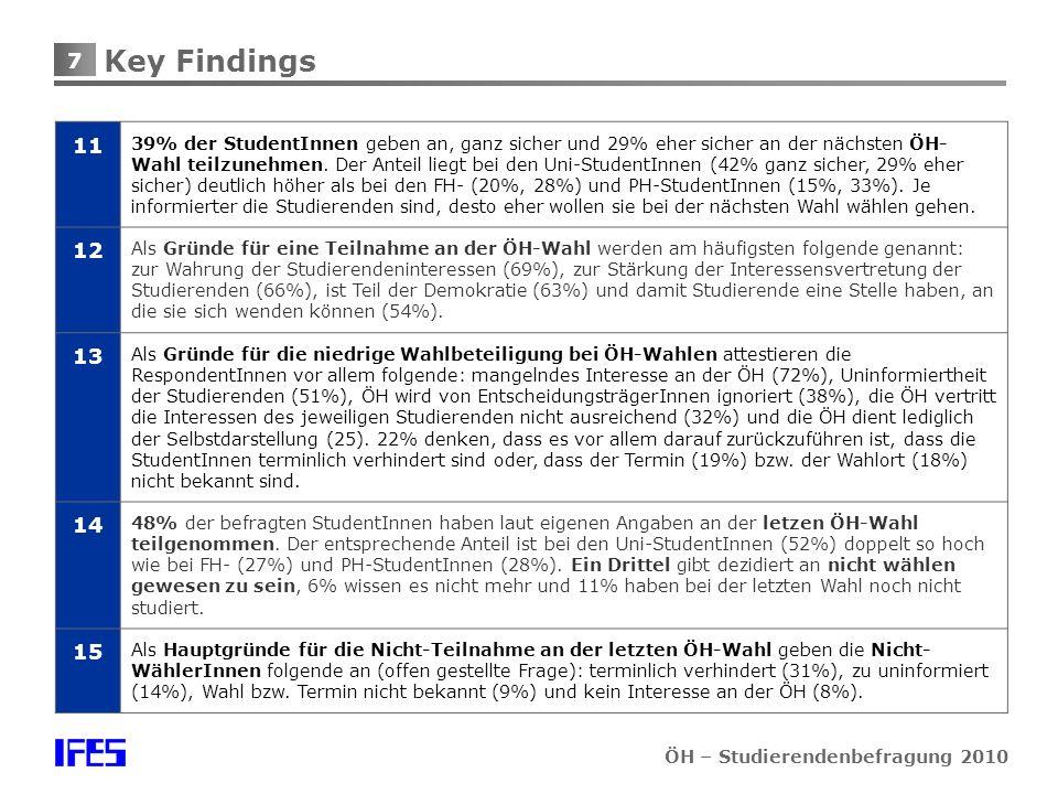 7 ÖH – Studierendenbefragung 2010 11 39% der StudentInnen geben an, ganz sicher und 29% eher sicher an der nächsten ÖH- Wahl teilzunehmen.