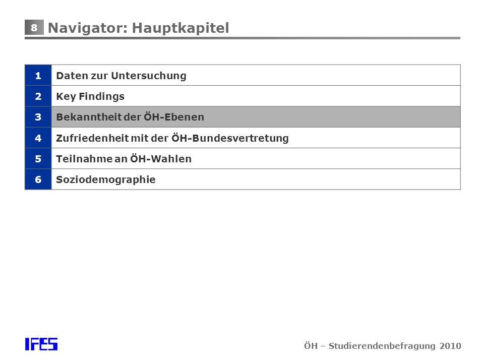 19 ÖH – Studierendenbefragung 2010 Zufriedenheit mit Vertretung durch ÖH F5: Wie zufrieden sind Sie ganz allgemein mit der Vertretung durch die ÖH Bundesvertretung.