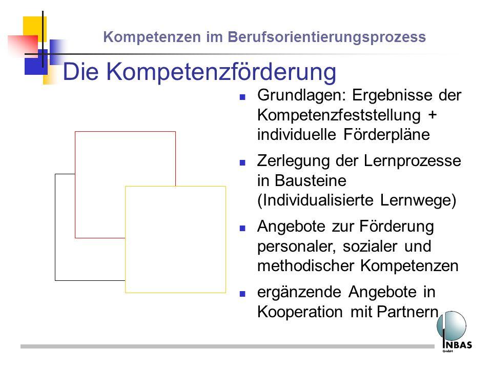 Kompetenzen im Berufsorientierungsprozess Die Kompetenzförderung ergänzende Angebote in Kooperation mit Partnern Grundlagen: Ergebnisse der Kompetenzf